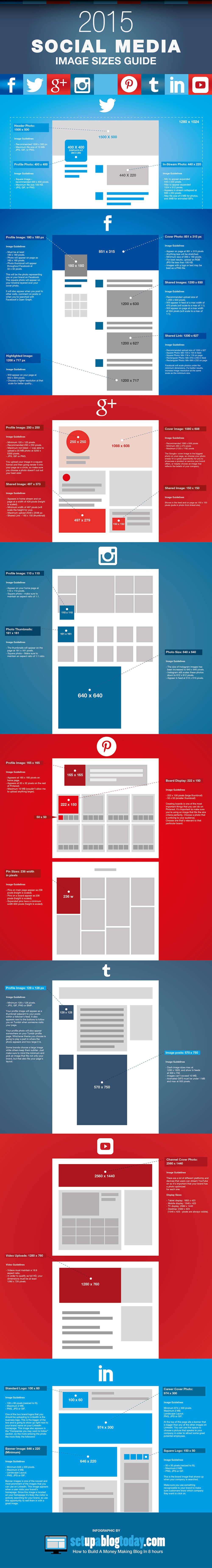 dimensiuni imagini social media